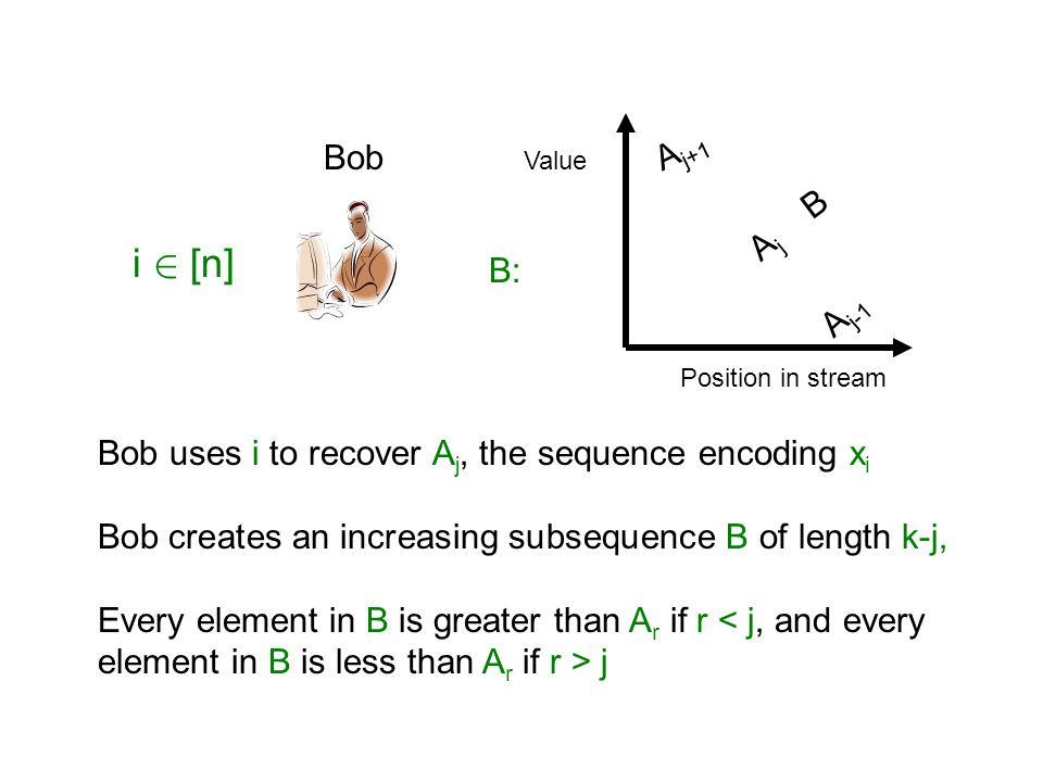 Aj-1 Aj+1. Value. Position in stream. Aj. B: B. Bob. i 2 [n] Bob uses i to recover Aj, the sequence encoding xi.